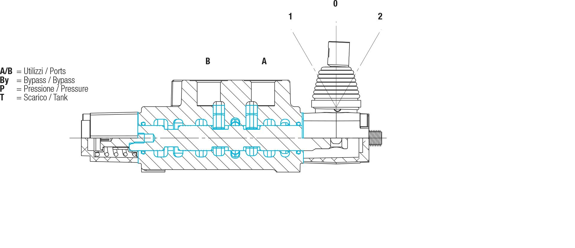 BLB Hydraulic spole